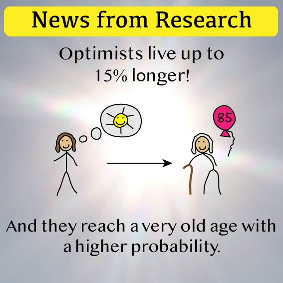 News from Research - Optimists live longer